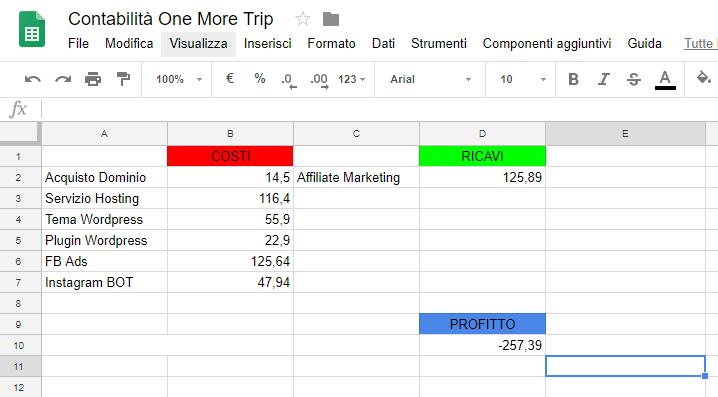 contabilità-onemoretrip